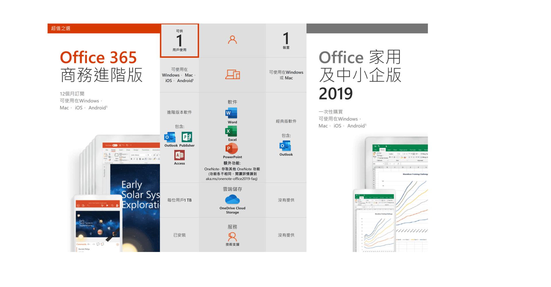 office 365 個人 版 上/